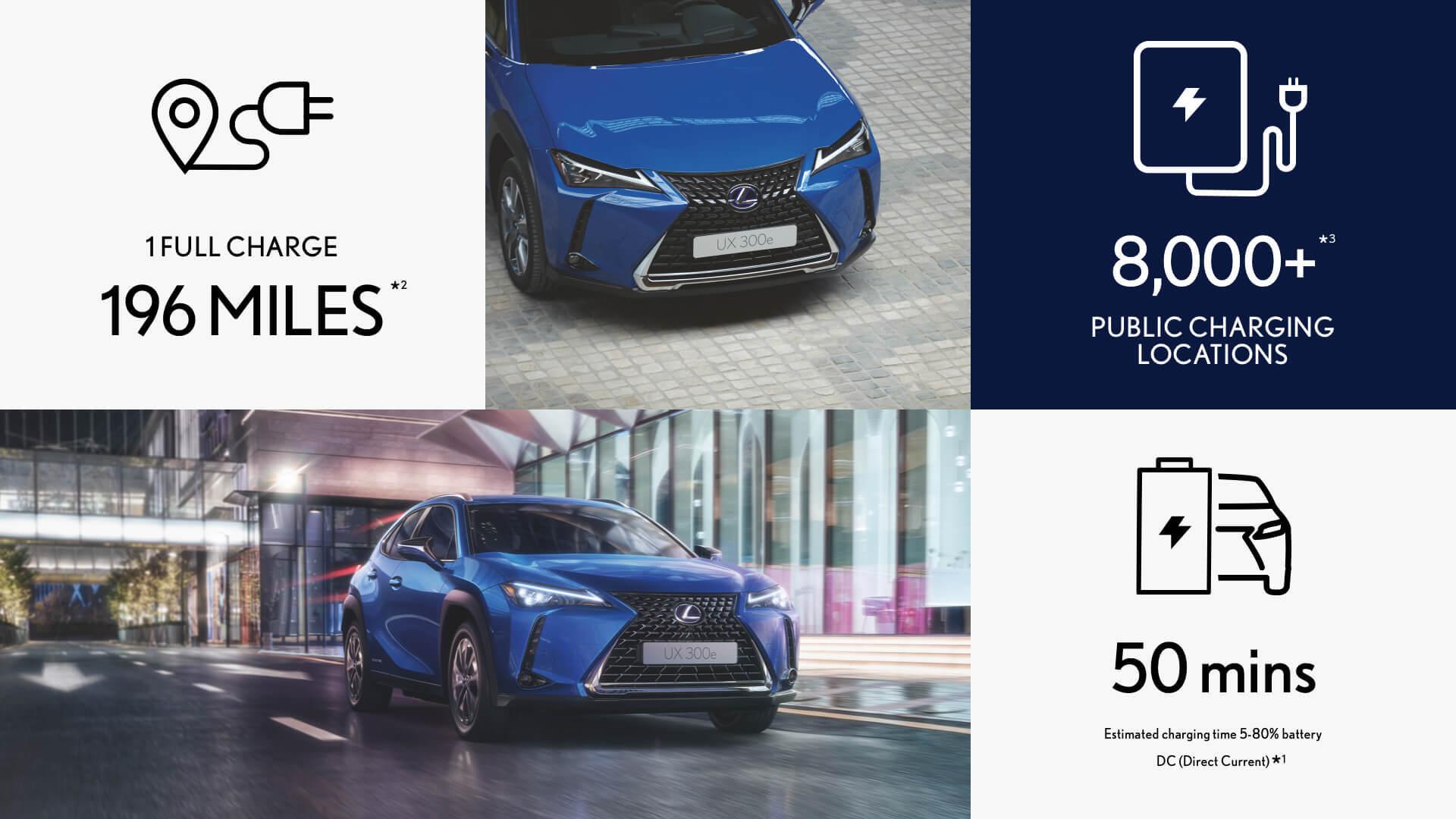 new lexus 2020 public charging infographic