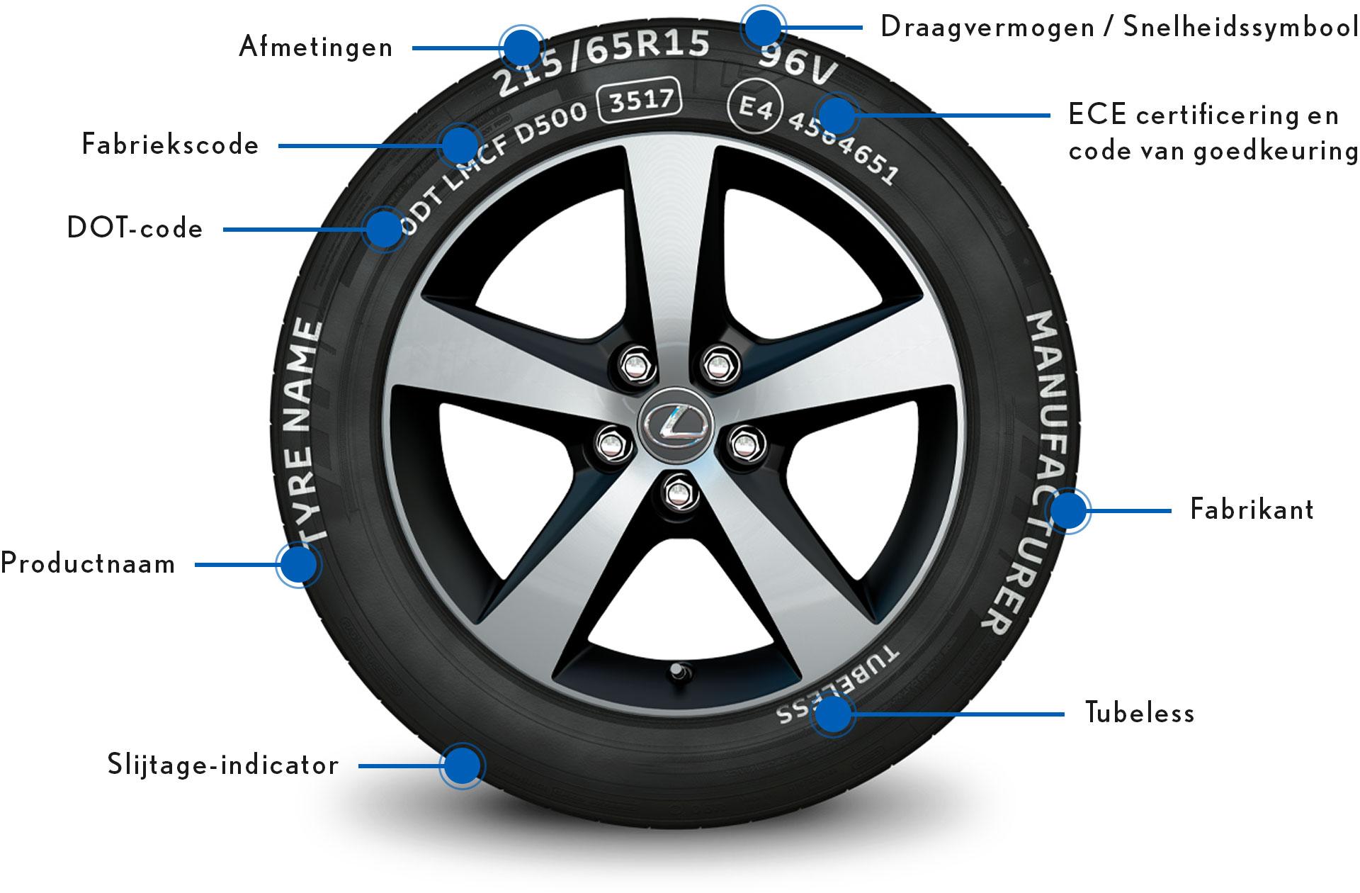 Hybrid mechanisme van een Lexus