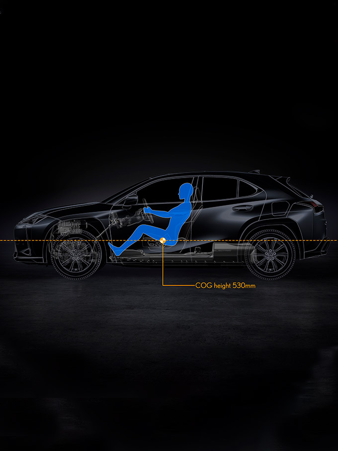 2020 020 Lexus UX 300e electrified IMG Takumi rijbeleving